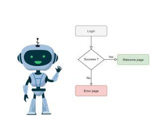 Condition-RobotFrameworkPuppteer